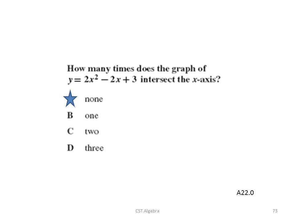 CST Algebra73 A22.0