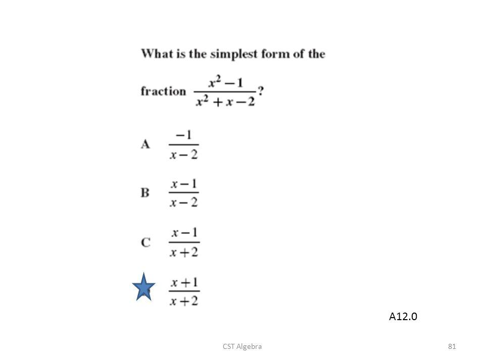CST Algebra81 A12.0