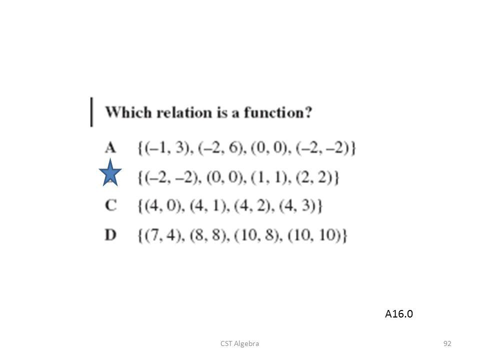 CST Algebra92 A16.0