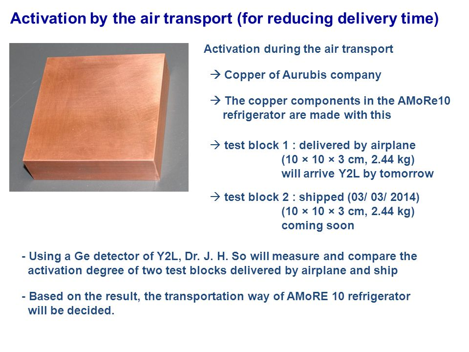Activation by the air transport (for reducing delivery time) Activation during the air transport  Copper of Aurubis company  The copper components i
