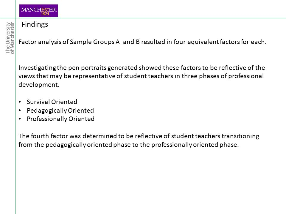 Findings Factor analysis of Sample Groups A and B resulted in four equivalent factors for each.