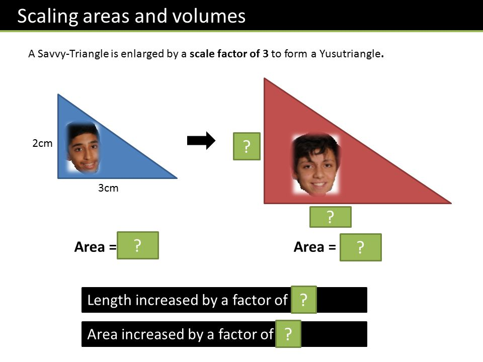 Scaling areas and volumes 3cm 2cm 6cm 9cm A Savvy-Triangle is enlarged by a scale factor of 3 to form a Yusutriangle. Area = 3cm 2 Area = 27cm 2 Lengt