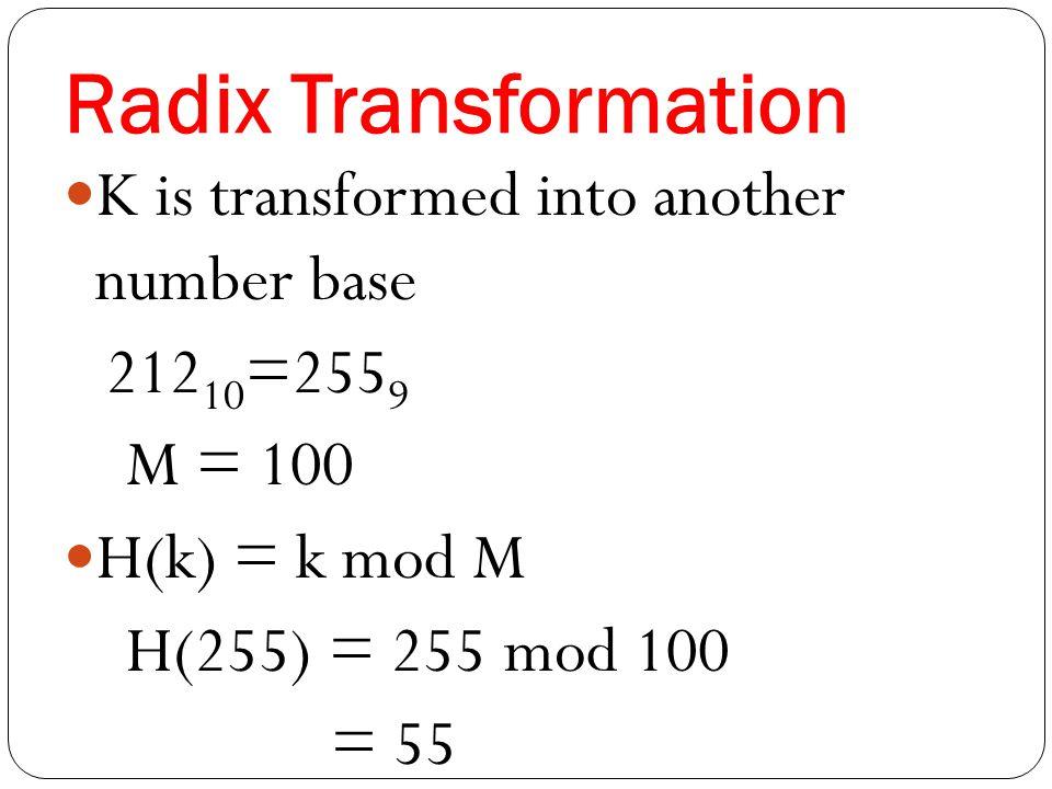 Radix Transformation K is transformed into another number base 212 10 =255 9 M = 100 H(k) = k mod M H(255) = 255 mod 100 = 55