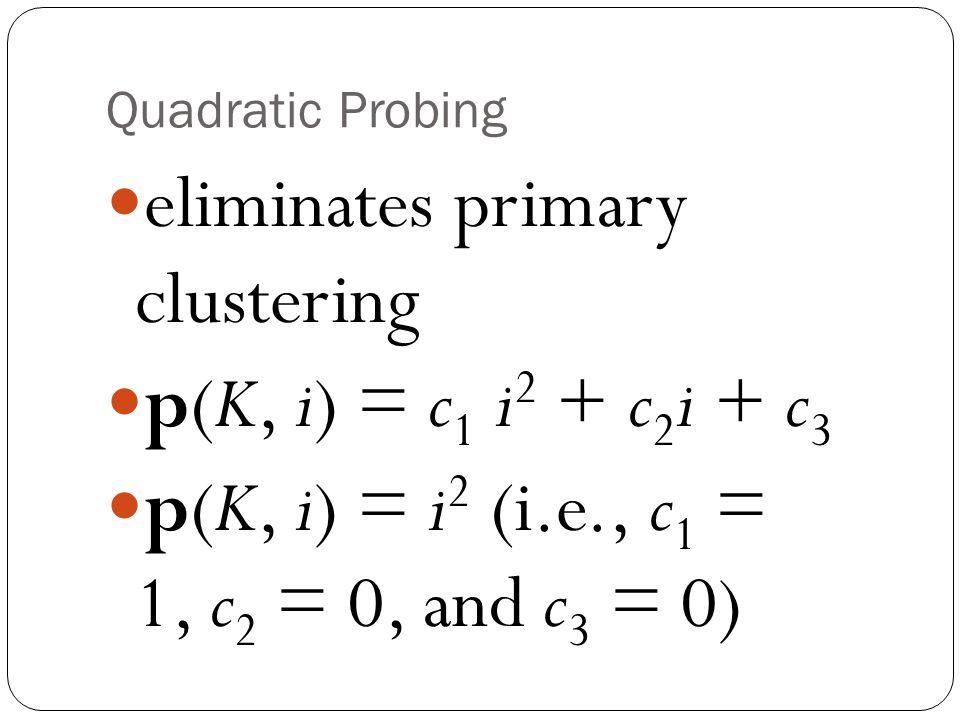 Quadratic Probing eliminates primary clustering p(K, i) = c 1 i 2 + c 2 i + c 3 p(K, i) = i 2 (i.e., c 1 = 1, c 2 = 0, and c 3 = 0)