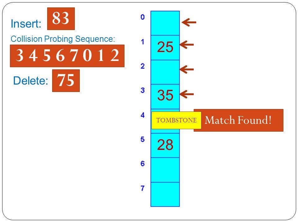 2535 Insert: Collision Probing Sequence: 1 2 3 4 5 6 7 0 25 3 4 5 6 7 0 1 2 35 83 3 4 5 6 7 0 1 2 75 28 4 5 6 7 0 1 2 3 28 Delete: 75 Match Found.