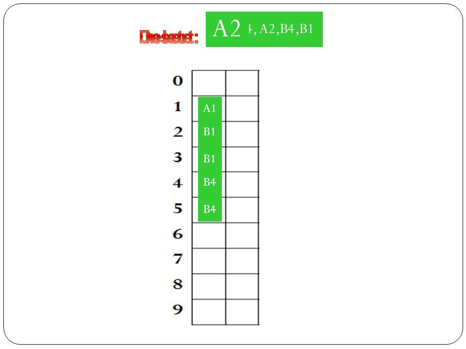 A1, A4, A2,B4,B1 B4 A1 A4 A2 B1 A4A2 B1 B4