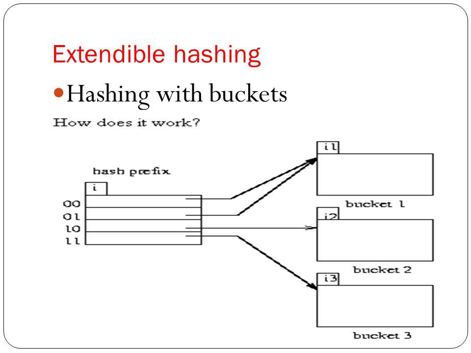 Extendible hashing Hashing with buckets