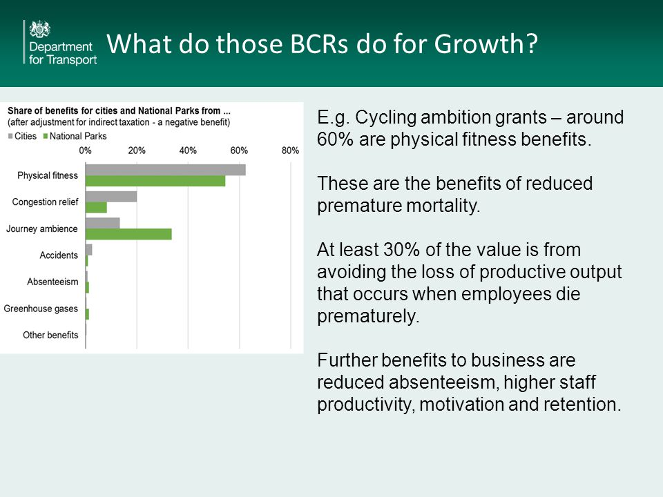 What do those BCRs do for Growth. E.g.