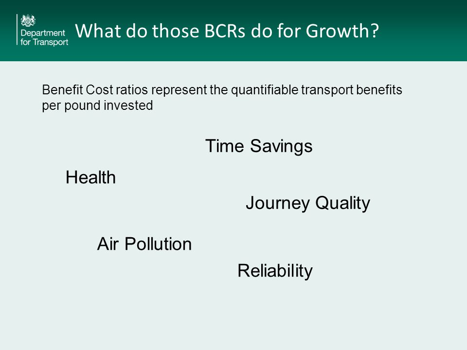 What do those BCRs do for Growth.E.g.