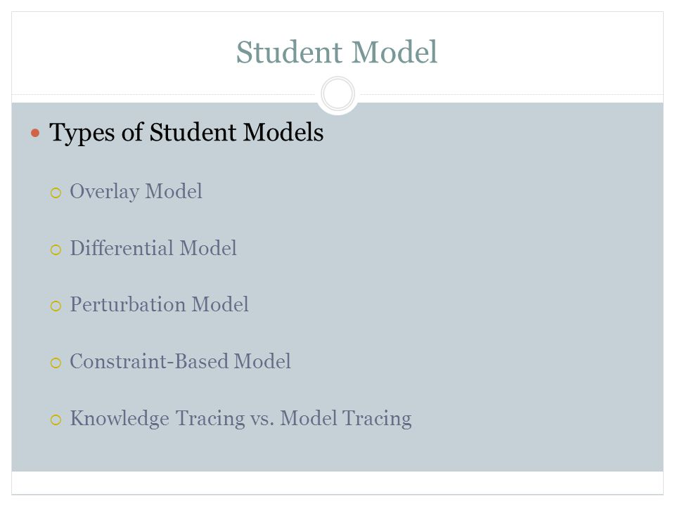 Student Model Building Linear Programming Example Fig.