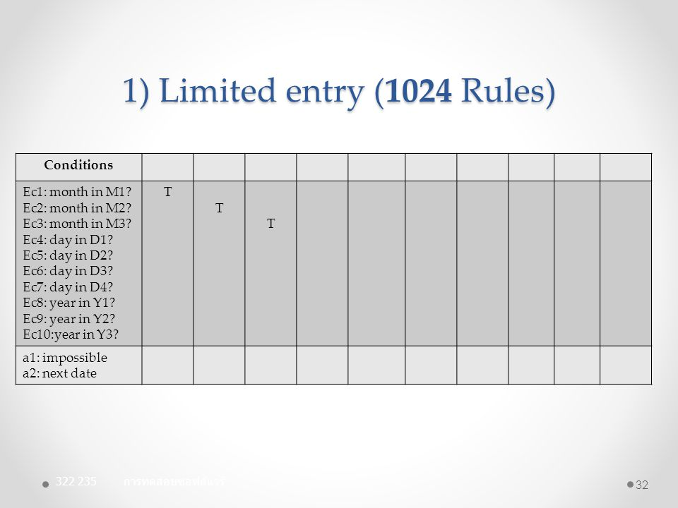 1) Limited entry (1024 Rules) Conditions Ec1: month in M1? Ec2: month in M2? Ec3: month in M3? Ec4: day in D1? Ec5: day in D2? Ec6: day in D3? Ec7: da