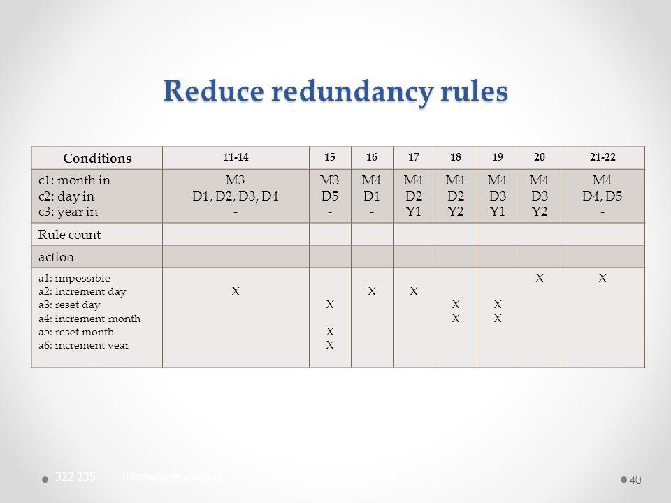 Reduce redundancy rules 322 235 การทดสอบซอฟต์แวร์ 40 Conditions 11-1415161718192021-22 c1: month in c2: day in c3: year in M3 D1, D2, D3, D4 - M3 D5 -