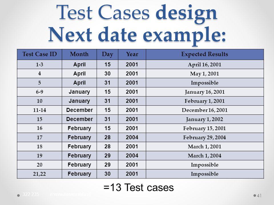 Test Cases design Next date example: 322 235 การทดสอบซอฟต์แวร์ 41 Test Case IDMonthDayYearExpected Results 1-3 April152001 April 16, 2001 4 April30200