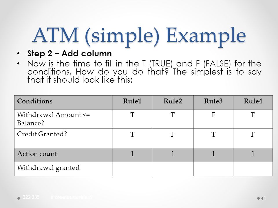 ATM (simple) Example ConditionsRule1Rule2Rule3Rule4 Withdrawal Amount <= Balance? TTFF Credit Granted?TFTF Action count1111 Withdrawal granted 322 235