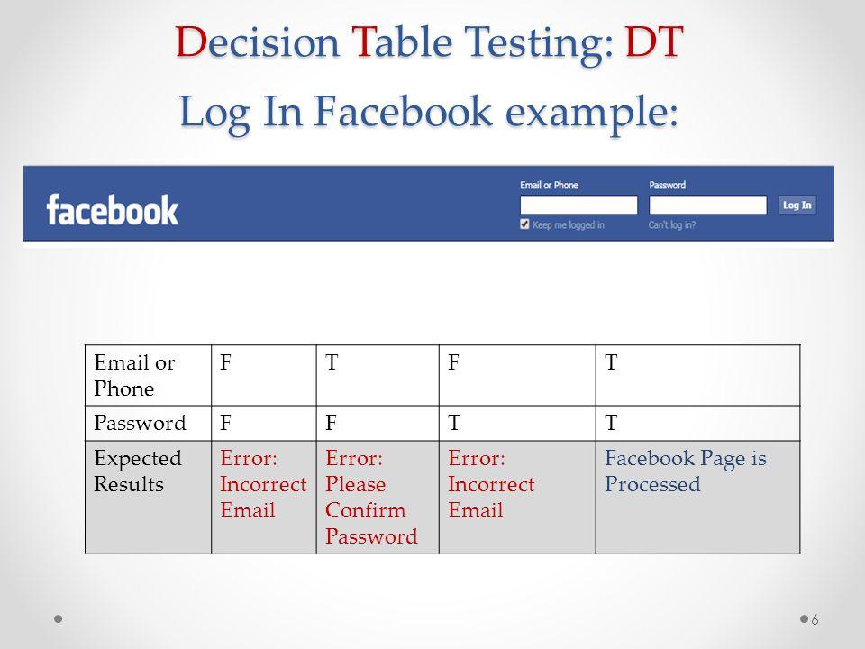3) Decision Table (the third try) Conditions 12345678910Next Page - > c1: month in c2: day in c3: year in M1 D1 - M1 D2 - M1 D3 - M1 D4 - M1 D5 - M2 D1 - M2 D2 - M2 D3 - M2 D4 - M2 D5 - Rule count action a1: impossible a2: increment day a3: reset day a4: increment month a5: reset month a6: increment year XXX XXXX X XXXX XXXX 322 235 การทดสอบซอฟต์แวร์ 37