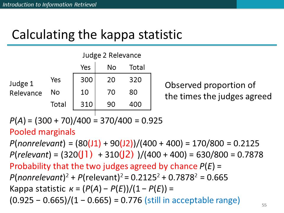 Introduction to Information Retrieval 55 Calculating the kappa statistic P(A) = (300 + 70)/400 = 370/400 = 0.925 Pooled marginals P(nonrelevant) = (80(J1) + 90(J2))/(400 + 400) = 170/800 = 0.2125 P(relevant) = (320 (J1) + 310 (J2) )/(400 + 400) = 630/800 = 0.7878 Probability that the two judges agreed by chance P(E) = P(nonrelevant) 2 + P(relevant) 2 = 0.2125 2 + 0.7878 2 = 0.665 Kappa statistic к = (P(A) − P(E))/(1 − P(E)) = (0.925 − 0.665)/(1 − 0.665) = 0.776 (still in acceptable range) 55 Judge 1 Relevance Judge 2 Relevance YesNoTotal Yes30020320 No107080 Total31090400 Observed proportion of the times the judges agreed