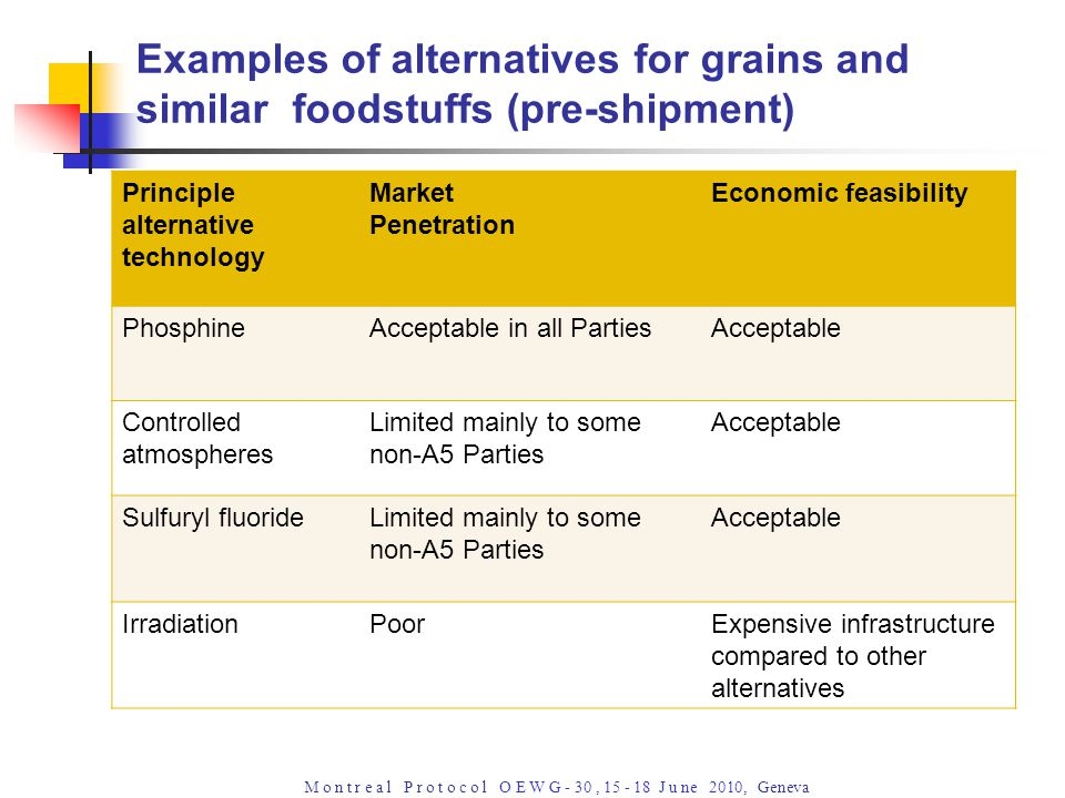 M o n t r e a l P r o t o c o l O E W G - 30, 15 - 18 J u ne 2010, Geneva Examples of alternatives for grains and similar foodstuffs (pre-shipment) Pr