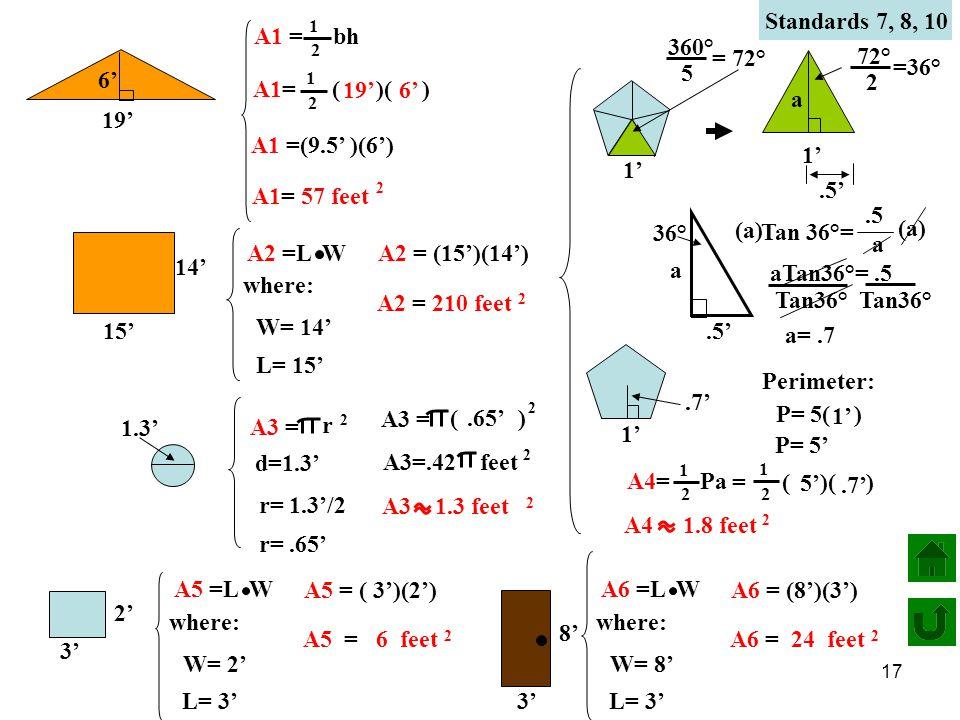 17 Standards 7, 8, 10 6' 19' 14' 15' 1.3' 2' 3' 8' 3' A1= ( )( ) 1 2 A1 =(9.5' )(6') A1= 57 feet 2 19' 6' A1 = bh 1 2 A2 =L W where: W= 14' L= 15' A2 = (15')(14') A2 = 210 feet 2 A3 = r 2 r= 1.3'/2 A3 = ( ) 2.65' A3=.42 feet 2 A3 1.3 feet 2 d=1.3' r=.65' Perimeter: P= 5( ) 1' P= 5' A4= Pa 1 2 1 2 = ( )( ) 5'.7' A4 1.8 feet 2 A5 =L W where: W= 2' L= 3' A5 = ( 3')(2') A5 = 6 feet 2 A6 =L W where: W= 8' L= 3' A6 = (8')(3') A6 = 24 feet 2 1' a.5' 360° 5 = 72° 72° 2 =36° Tan 36°=.5 a aTan36°=.5 (a) Tan36° a=.7.7' 1' a.5' 36°