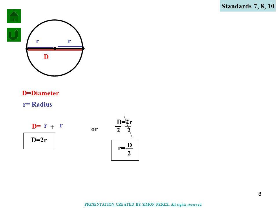 8 D D=Diameter rr r= Radius D= r r + D=2r or D=2r 2 r= D 2 Standards 7, 8, 10 PRESENTATION CREATED BY SIMON PEREZ.