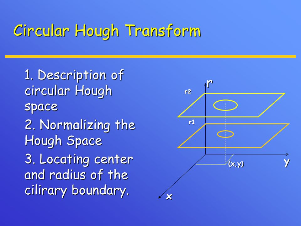 Circular Hough Transform 1. Description of circular Hough space 1. Description of circular Hough space 2. Normalizing the Hough Space 2. Normalizing t