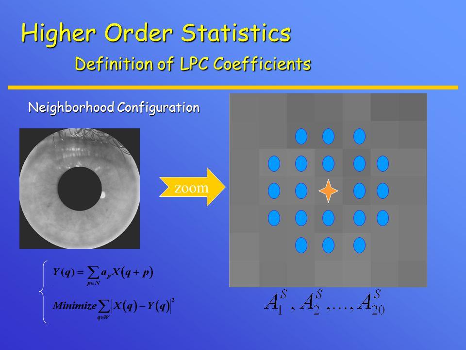 Higher Order Statistics Definition of LPC Coefficients zoom Neighborhood Configuration