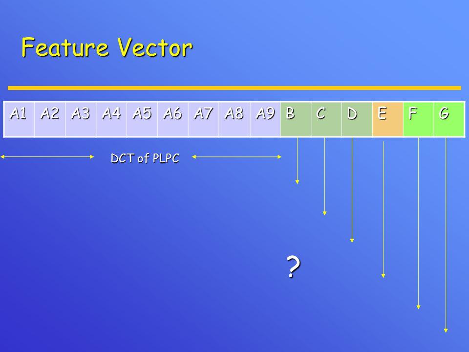 Feature Vector A1A2A3A4A5A6A7A8A9BCDEFG DCT of PLPC ?