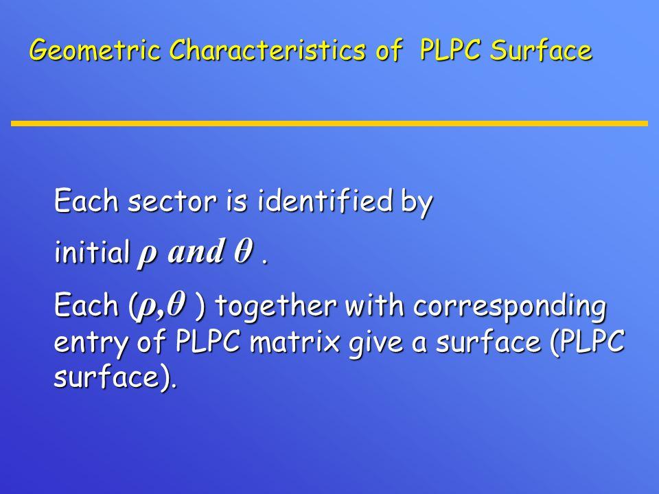 Geometric Characteristics of PLPC Surface Each sector is identified by Each sector is identified by initial ρ and θ. initial ρ and θ. Each ( ρ,θ ) tog