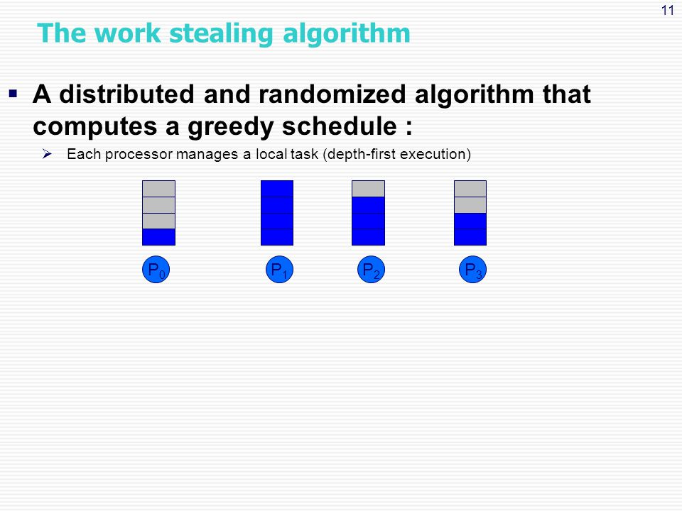 11 The work stealing algorithm  A distributed and randomized algorithm that computes a greedy schedule :  Each processor manages a local task (depth-first execution) P0P0 P2P2 P1P1 P3P3