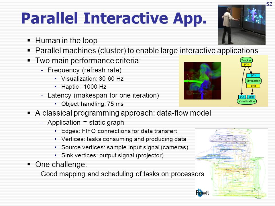 52 Parallel Interactive App.