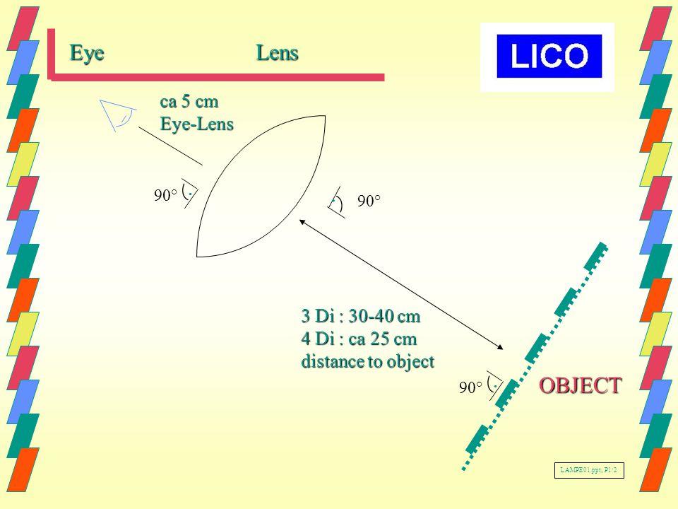 OBJECT Eye Lens 3 Di : 30-40 cm 4 Di : ca 25 cm distance to object.