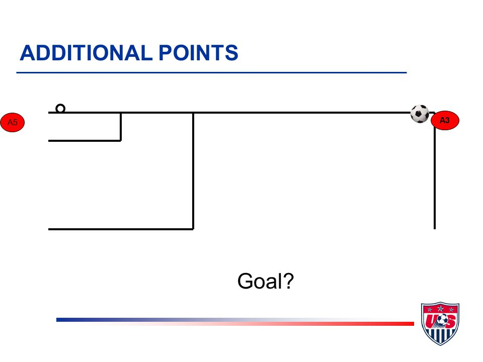 ADDITIONAL POINTS A3 A5 Goal