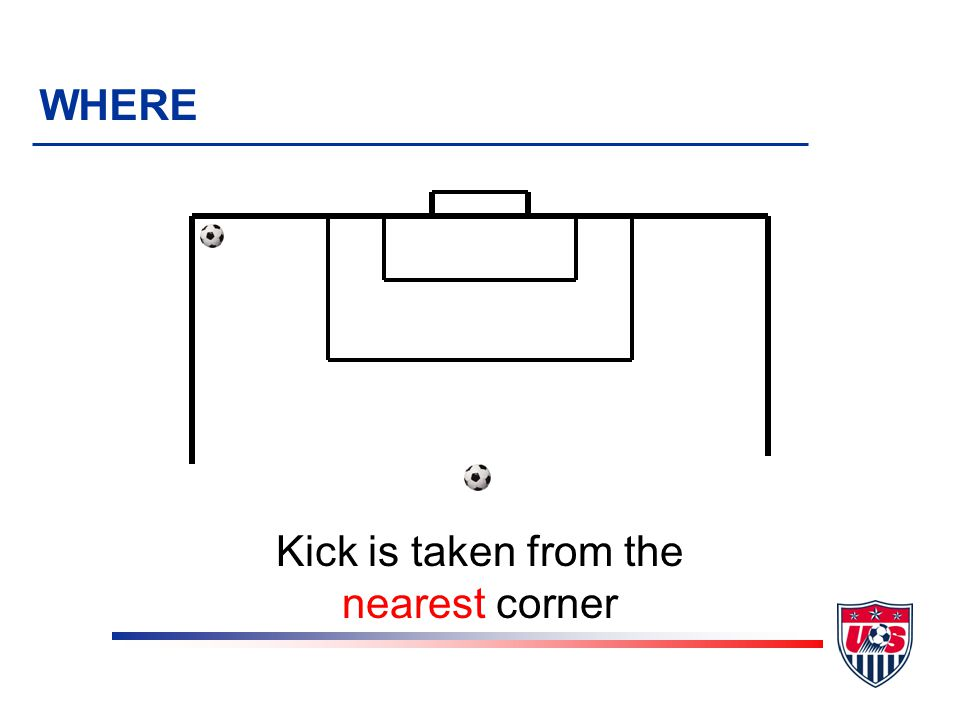 WHERE Kick is taken from the nearest corner