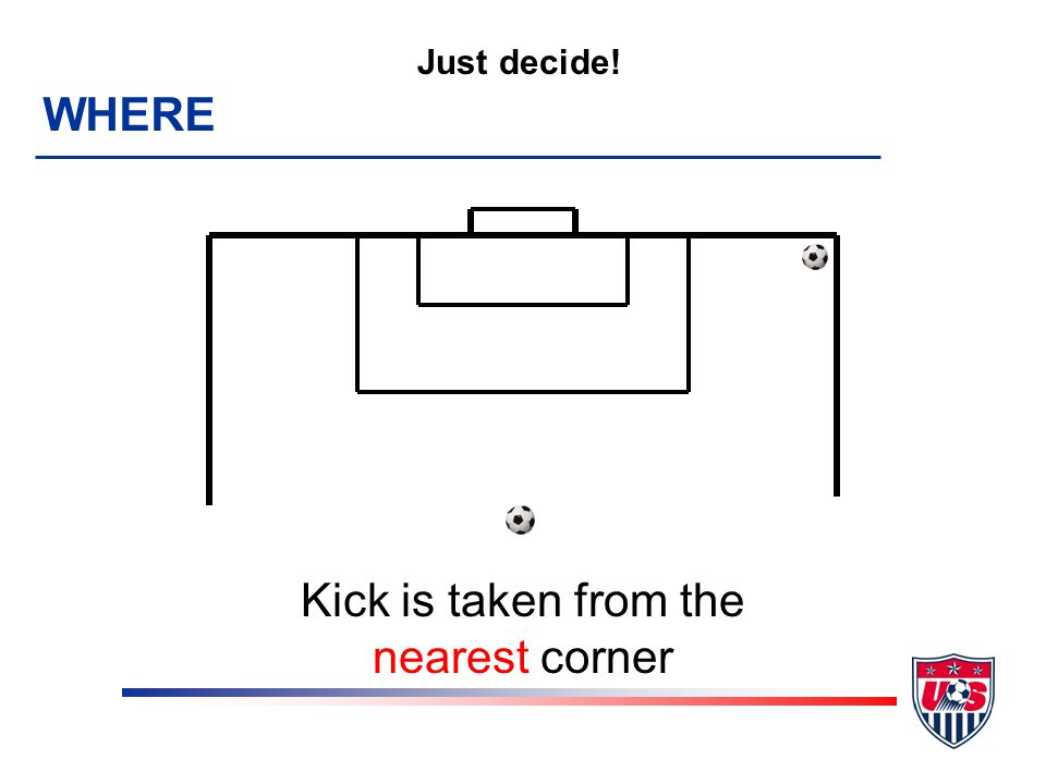 WHERE Kick is taken from the nearest corner Just decide!