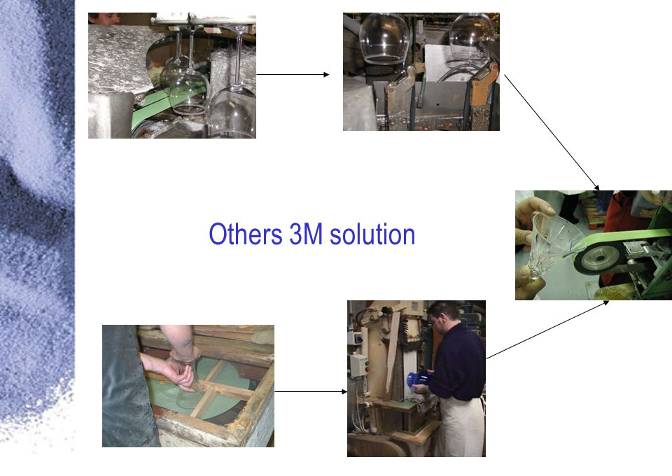 Others 3M solution