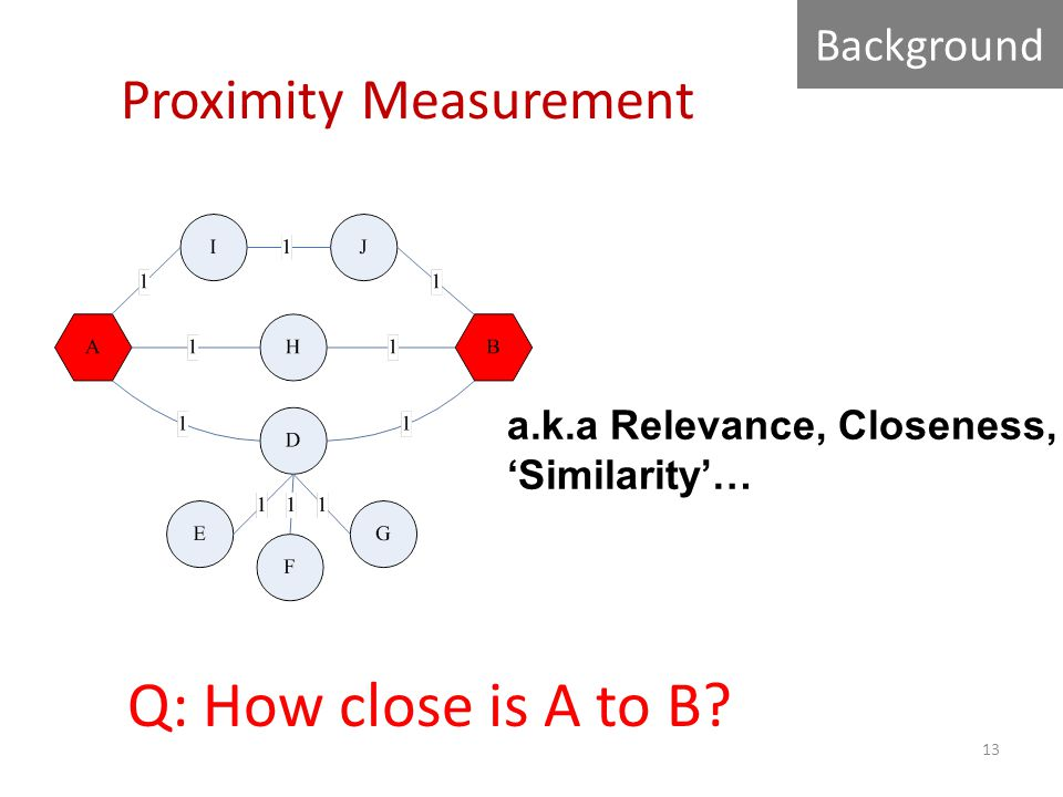 Proximity Measurement 13 Q: How close is A to B? a.k.a Relevance, Closeness, 'Similarity'… Background