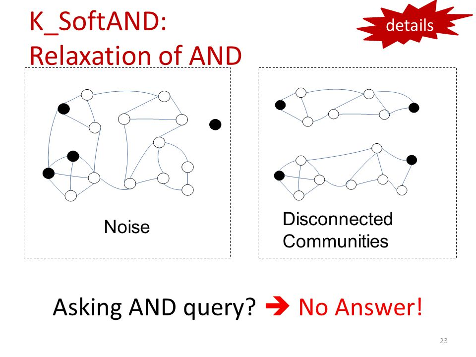 K_SoftAND: Relaxation of AND Asking AND query?  No Answer! Disconnected Communities Noise 23 details
