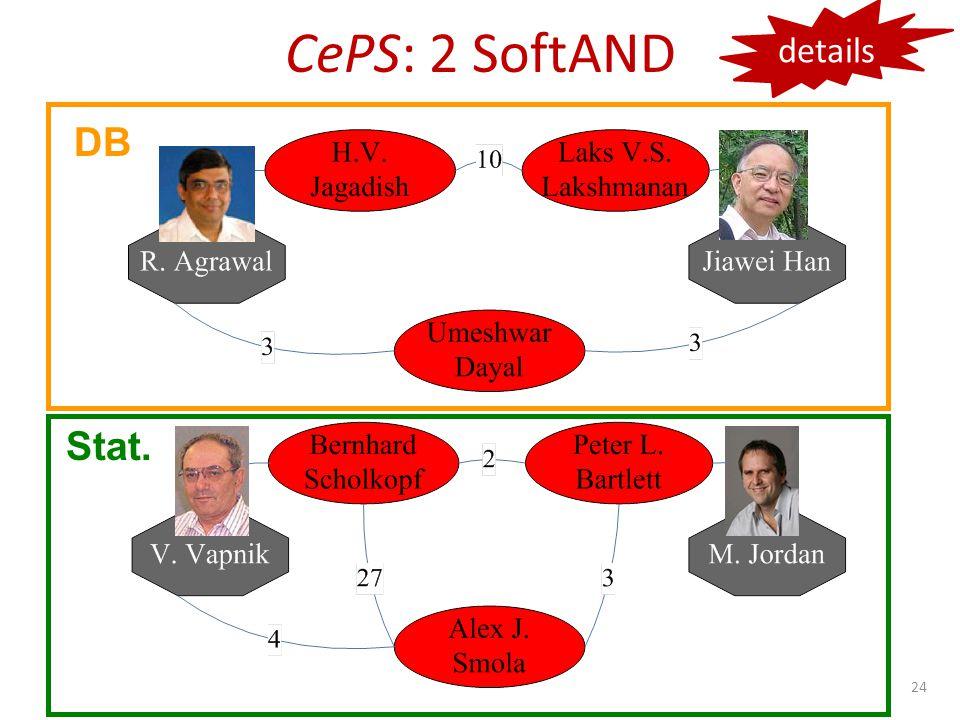 CePS: 2 SoftAND Stat. DB 24 details