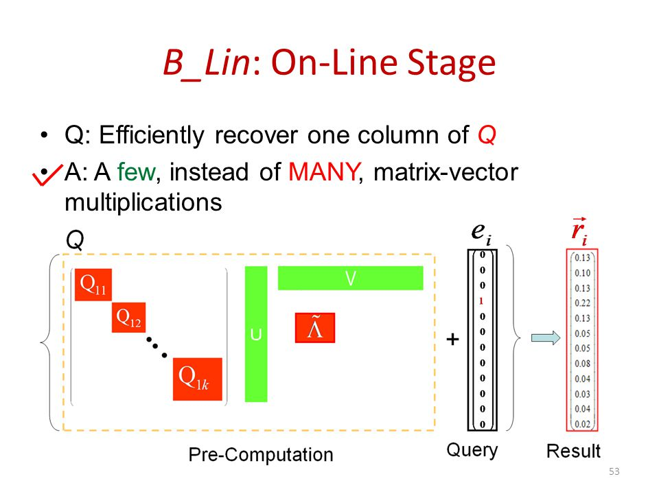 B_Lin: On-Line Stage Q: Efficiently recover one column of Q A: A few, instead of MANY, matrix-vector multiplications 53