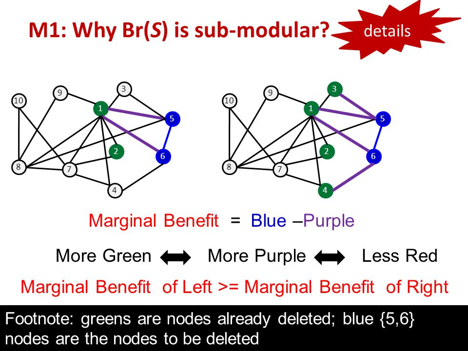 66 1 3 10 8 7 4 6 5 2 9 Marginal Benefit = Blue –Purple More Green Footnote: greens are nodes already deleted; blue {5,6} nodes are the nodes to be de