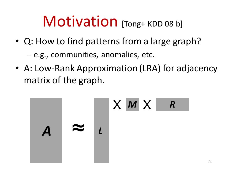 Motivation [Tong+ KDD 08 b] Q: How to find patterns from a large graph? – e.g., communities, anomalies, etc. A: Low-Rank Approximation (LRA) for adjac
