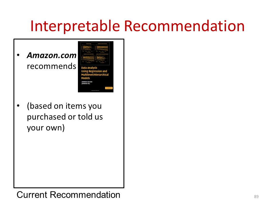 Interpretable Recommendation Amazon.com recommends (based on items you purchased or told us your own) Current Recommendation 89