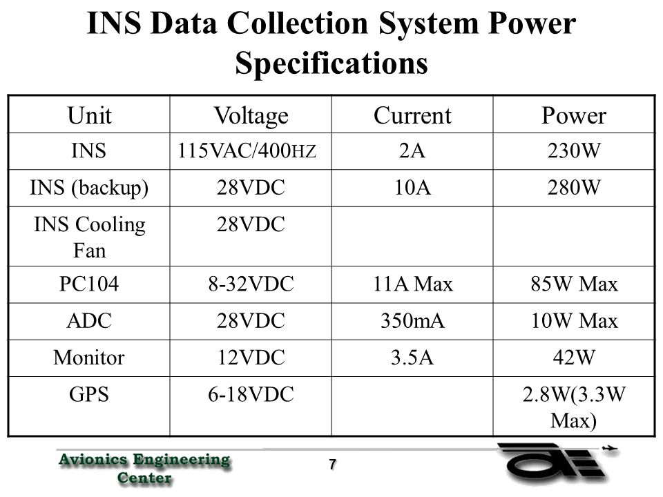 18 18 Installed Equipment Continued GPS Antenna