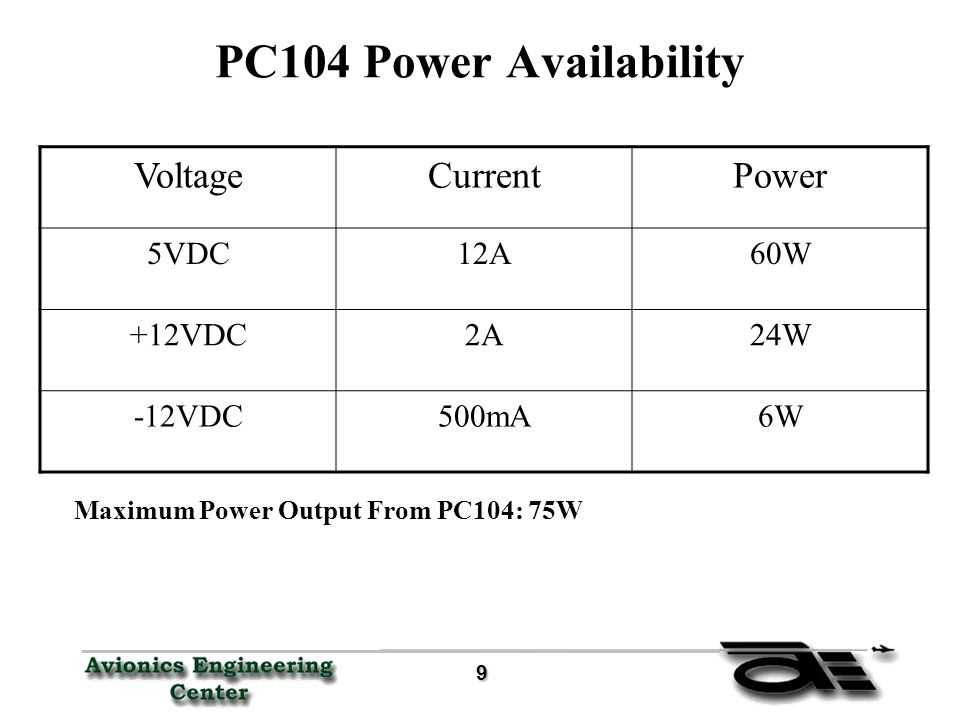 9 PC104 Power Availability VoltageCurrentPower 5VDC12A60W +12VDC2A24W -12VDC500mA6W Maximum Power Output From PC104: 75W