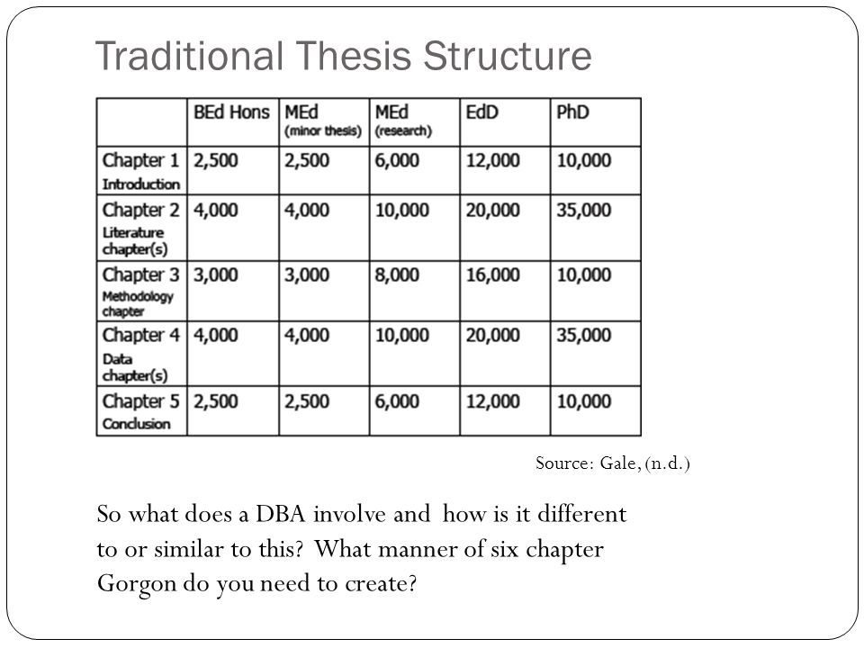 But a thesis is more than a mere picture and/or table: here's what Prof.
