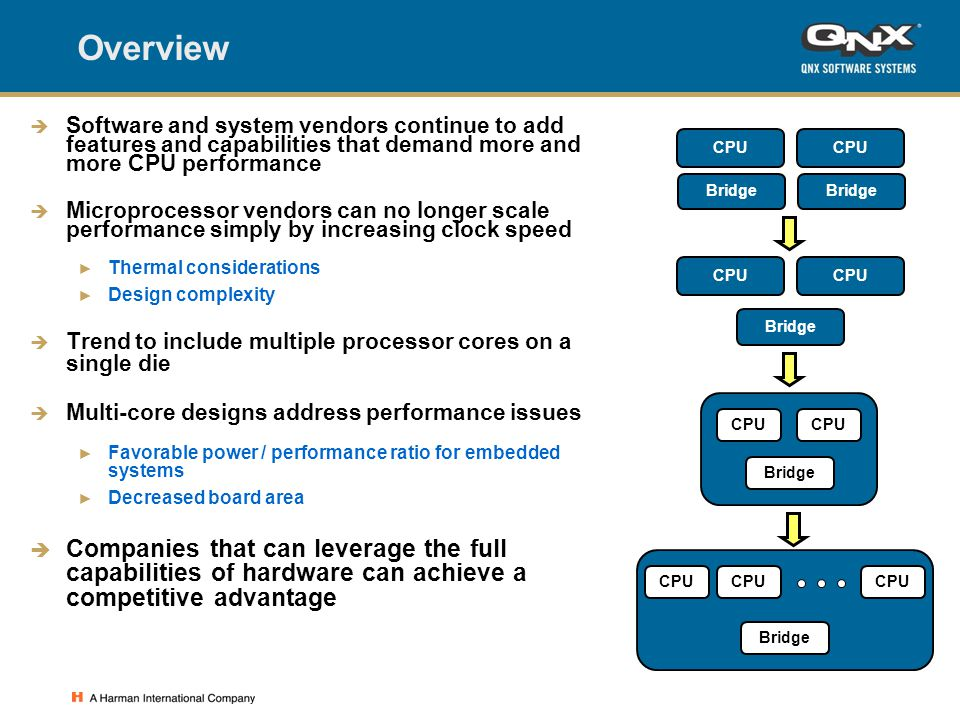 Overview  Software and system vendors continue to add features and capabilities that demand more and more CPU performance  Microprocessor vendors can no longer scale performance simply by increasing clock speed ► Thermal considerations ► Design complexity  Trend to include multiple processor cores on a single die  Multi-core designs address performance issues ► Favorable power / performance ratio for embedded systems ► Decreased board area  Companies that can leverage the full capabilities of hardware can achieve a competitive advantage CPU Bridge CPU Bridge CPU Bridge CPU Bridge CPU