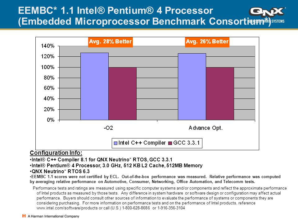 Performance tests and ratings are measured using specific computer systems and/or components and reflect the approximate performance of Intel products as measured by those tests.