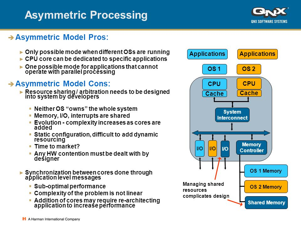 Asymmetric Processing  Asymmetric Model Pros: ► Only possible mode when different OSs are running ► CPU core can be dedicated to specific applications ► One possible mode for applications that cannot operate with parallel processing  Asymmetric Model Cons: ► Resource sharing / arbitration needs to be designed into system by developers  Neither OS owns the whole system  Memory, I/O, interrupts are shared  Evolution - complexity increases as cores are added  Static configuration, difficult to add dynamic resourcing  Time to market.