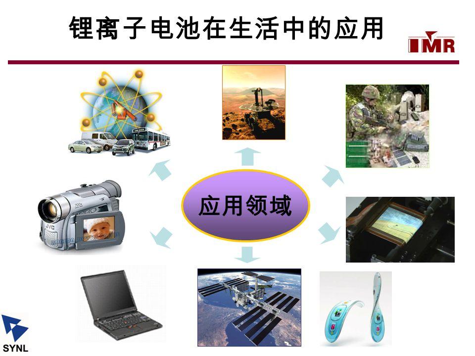 应用领域 锂离子电池在生活中的应用