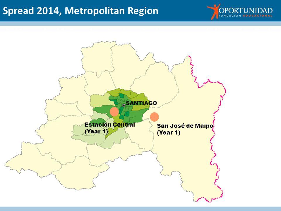 Spread 2014, Metropolitan Region San José de Maipo (Year 1) Estación Central (Year 1)