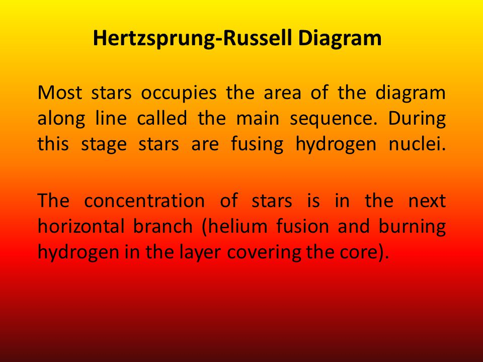 Most stars occupies the area of the diagram along line called the main sequence.